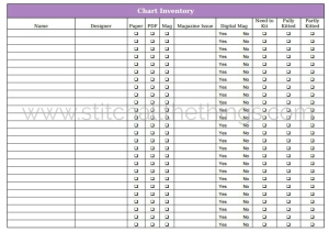 Chart Inventory